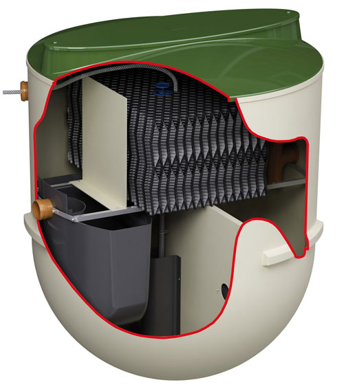 Sewage Treatment Unit